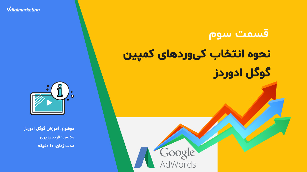 learning-google-adwords-section03