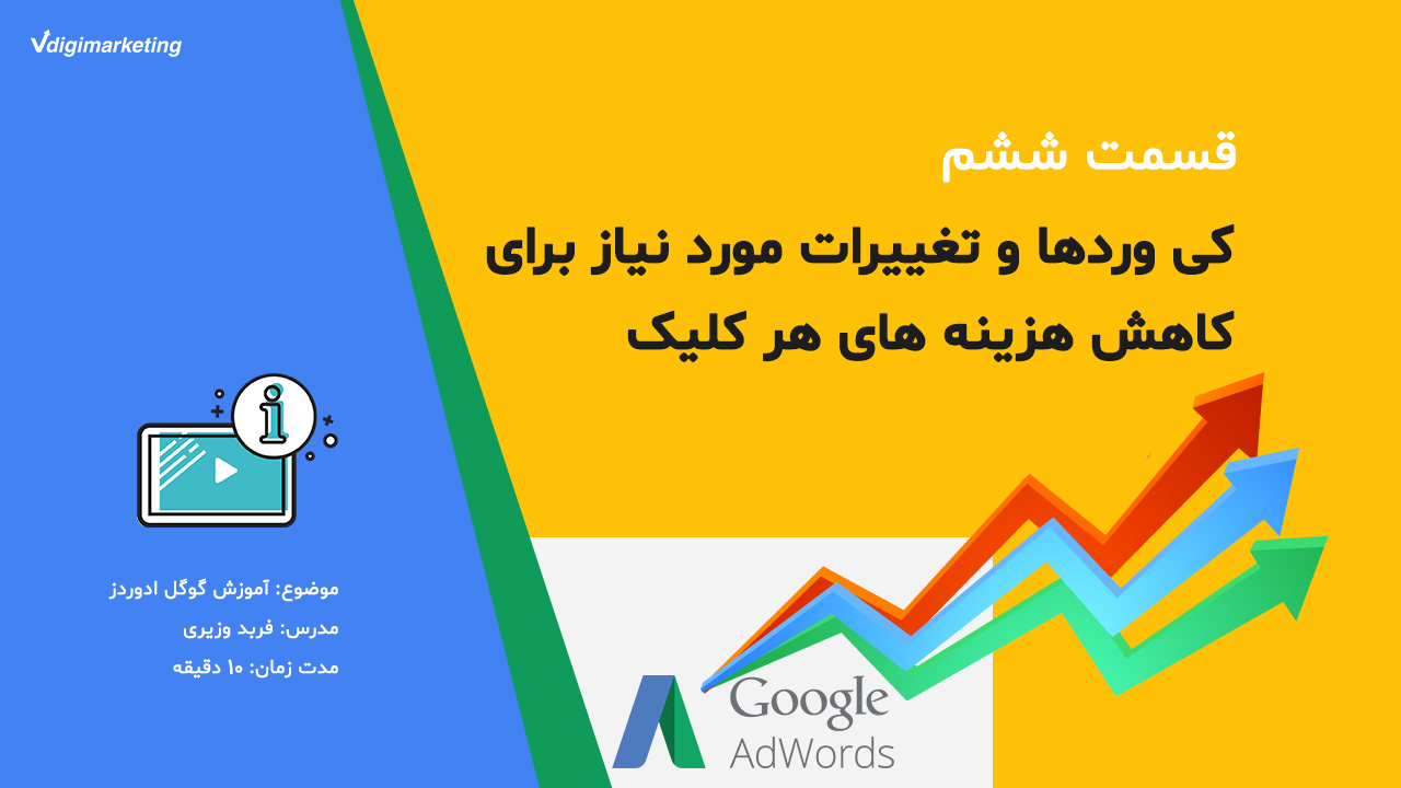 learning-google-adwords-section06