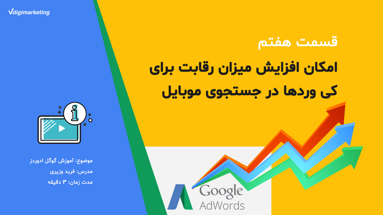 learning-google-adwords-section07