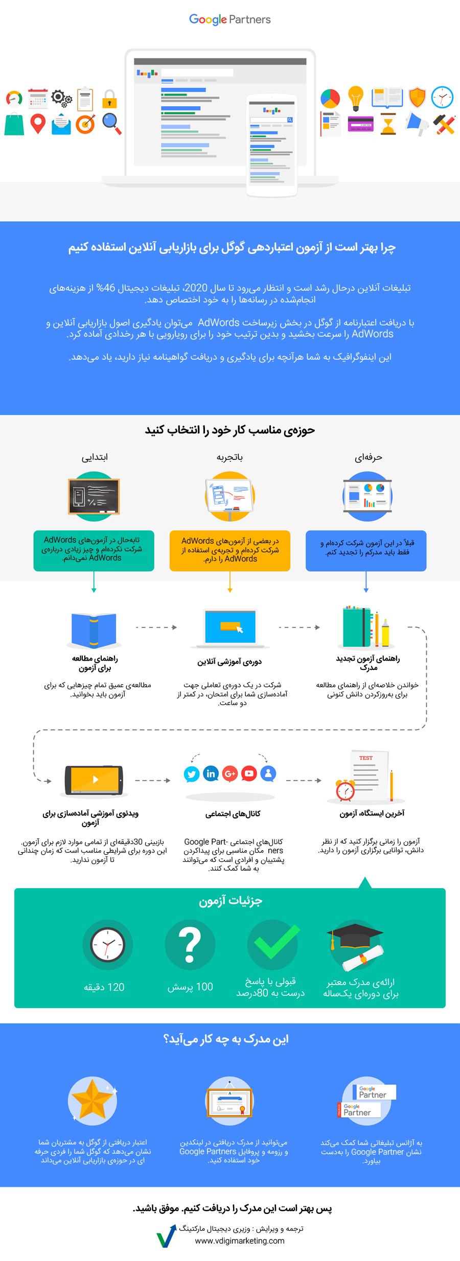 google-certificate