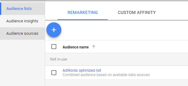 audience lists for remarketing google adwords