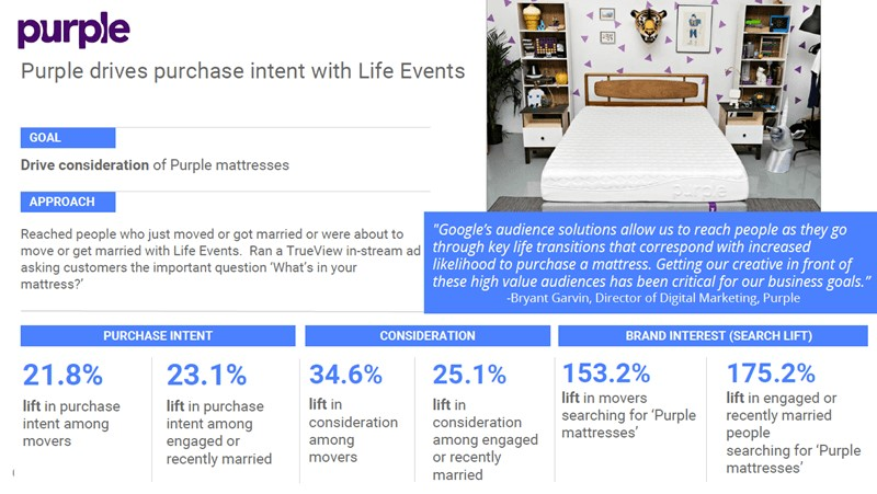 purple drives for Dominate the targeting of life events in Google Adwords Ads
