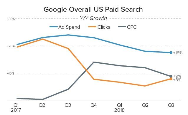google ads1