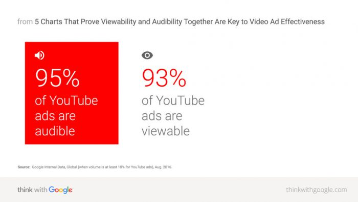 effective-video-ads-viewability-audibility-01-05-download-1024x576